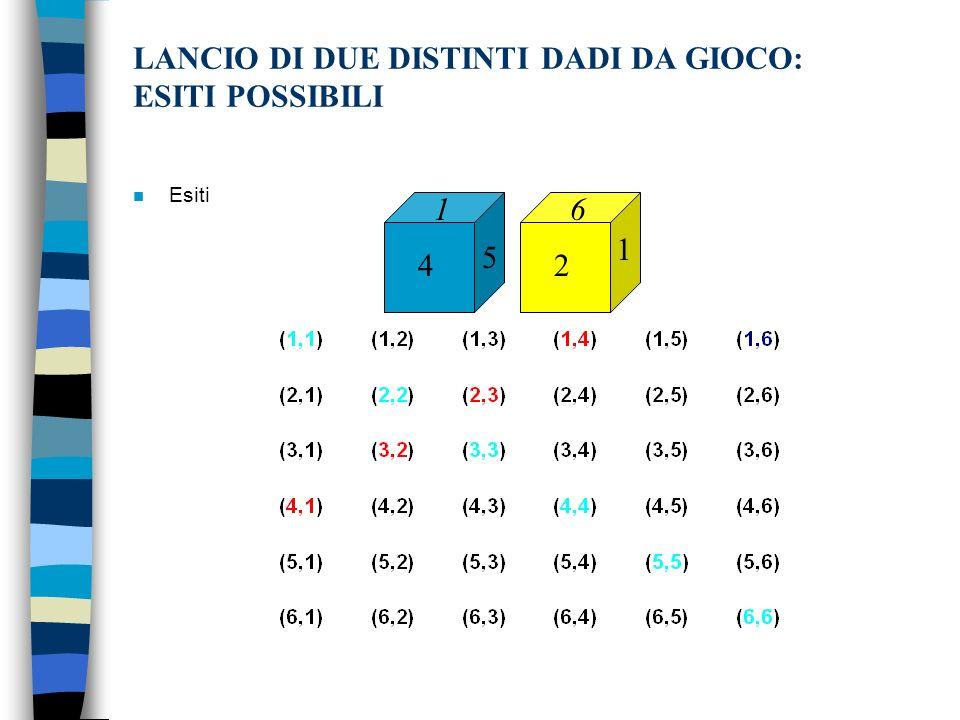PROLUNGAMENTO DELLA VALUTAZIONE DI PROBABILITÀ (CONTINUAZIONE) n La valutazione di probabilità degli originari n eventi sarà ammissibile se e solo se esiste almeno una soluzione p 1, p 2, …, p s, con: n pj 0, j =1,2,…,s n coerente con le valutazioni originariamente date.