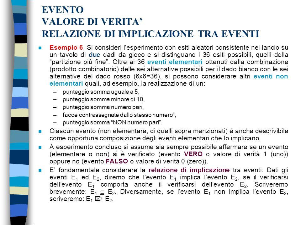 EVENTO VALORE DI VERITA RELAZIONE DI IMPLICAZIONE TRA EVENTI n Esempio 6.