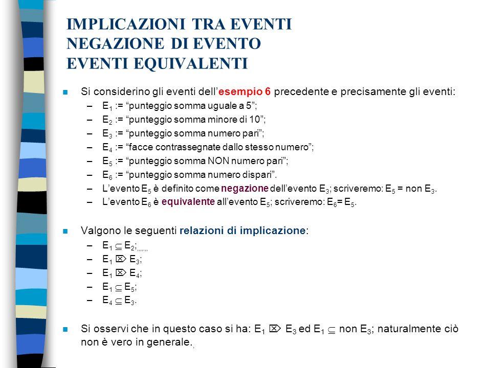 IMPLICAZIONI TRA EVENTI NEGAZIONE DI EVENTO EVENTI EQUIVALENTI n Si considerino gli eventi dellesempio 6 precedente e precisamente gli eventi: –E 1 := punteggio somma uguale a 5; –E 2 := punteggio somma minore di 10; –E 3 := punteggio somma numero pari; –E 4 := facce contrassegnate dallo stesso numero; –E 5 := punteggio somma NON numero pari; –E 6 := punteggio somma numero dispari.