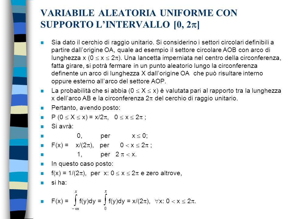 VARIABILE ALEATORIA UNIFORME CON SUPPORTO LINTERVALLO [0, 2 ] n Sia dato il cerchio di raggio unitario.