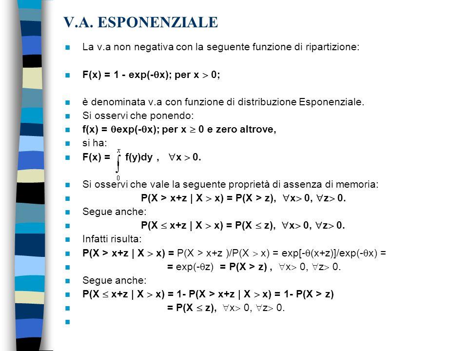 V.A. ESPONENZIALE n La v.a non negativa con la seguente funzione di ripartizione: n F(x) = 1 - exp(- x); per x 0; n è denominata v.a con funzione di d