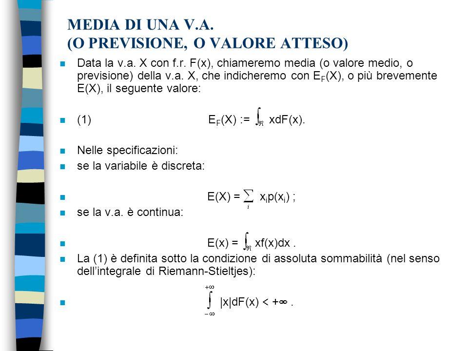 MEDIA DI UNA V.A.(O PREVISIONE, O VALORE ATTESO) n Data la v.a.