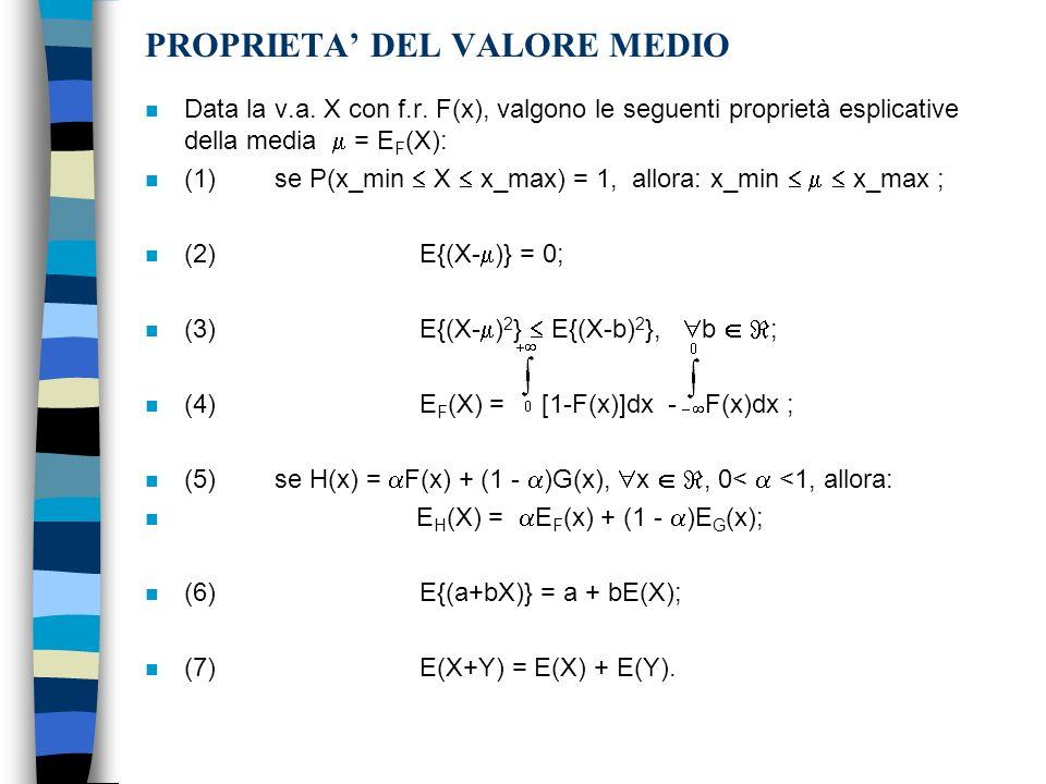 PROPRIETA DEL VALORE MEDIO n Data la v.a.X con f.r.