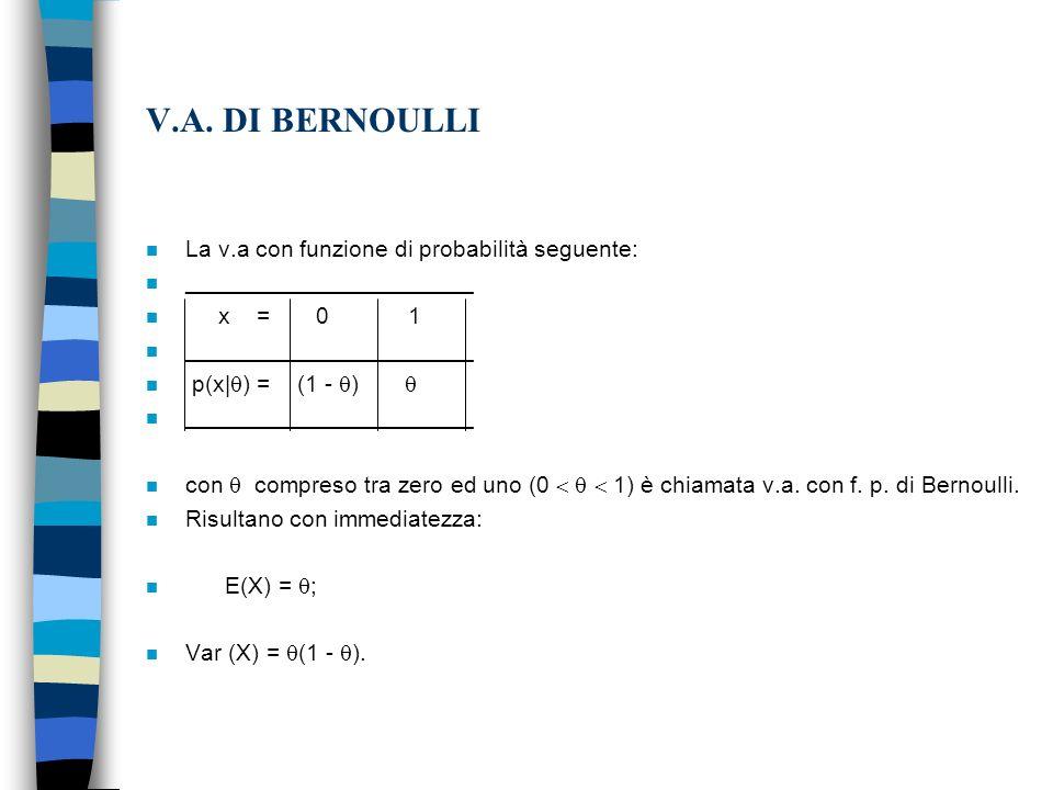 V.A. DI BERNOULLI n La v.a con funzione di probabilità seguente: n ______________________ n x = 0 1 n ______________________ n p(x| ) = (1 - ) n _____