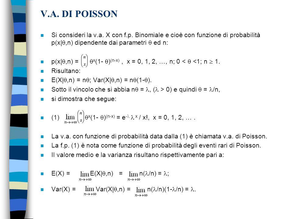 V.A.DI POISSON n Si consideri la v.a. X con f.p.