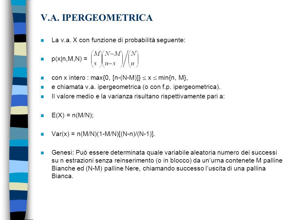 V.A.IPERGEOMETRICA n La v.a.