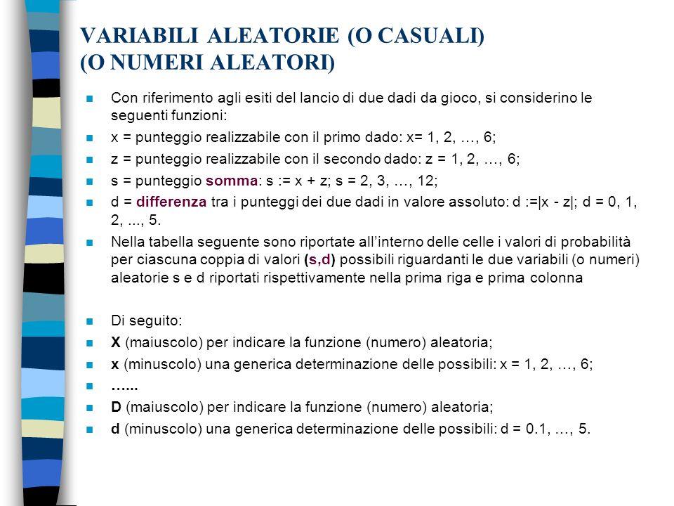 VARIABILI ALEATORIE (O CASUALI) (O NUMERI ALEATORI) n Con riferimento agli esiti del lancio di due dadi da gioco, si considerino le seguenti funzioni: n x = punteggio realizzabile con il primo dado: x= 1, 2, …, 6; n z = punteggio realizzabile con il secondo dado: z = 1, 2, …, 6; n s = punteggio somma: s := x + z; s = 2, 3, …, 12; n d = differenza tra i punteggi dei due dadi in valore assoluto: d :=|x - z|; d = 0, 1, 2,..., 5.