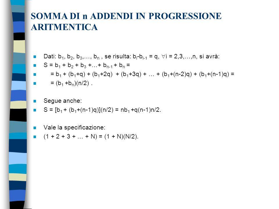 SOMMA DI n ADDENDI IN PROGRESSIONE ARITMENTICA n Dati: b 1, b 2, b 3,…, b n, se risulta: b i -b i-1 = q, i = 2,3,…,n, si avrà: n S = b 1 + b 2 + b 3 +…+ b n-1 + b n = n = b 1 + (b 1 +q) + (b 1 +2q) + (b 1 +3q) + … + (b 1 +(n-2)q) + (b 1 +(n-1)q) = n = (b 1 +b n )(n/2).