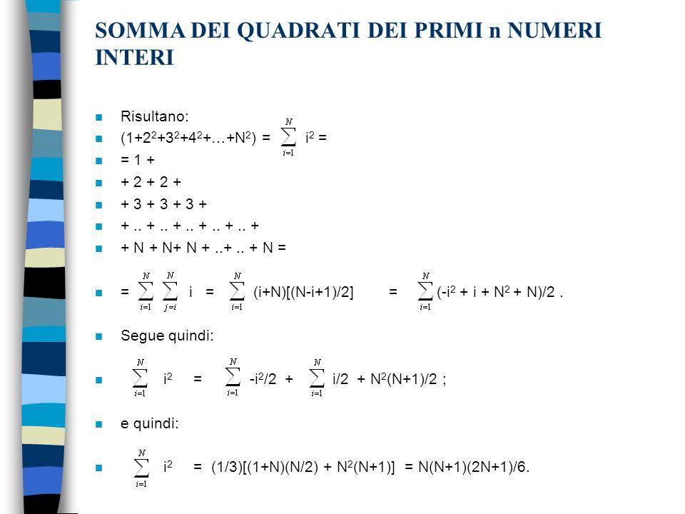 SOMMA DEI QUADRATI DEI PRIMI n NUMERI INTERI n Risultano: n (1+2 2 +3 2 +4 2 +…+N 2 ) = i 2 = n = 1 + n + 2 + 2 + n + 3 + 3 + 3 + n +..