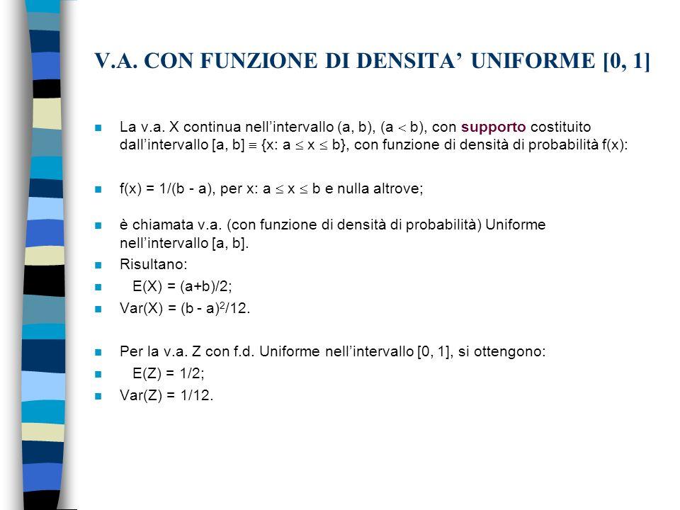 V.A.CON FUNZIONE DI DENSITA UNIFORME [0, 1] n La v.a.
