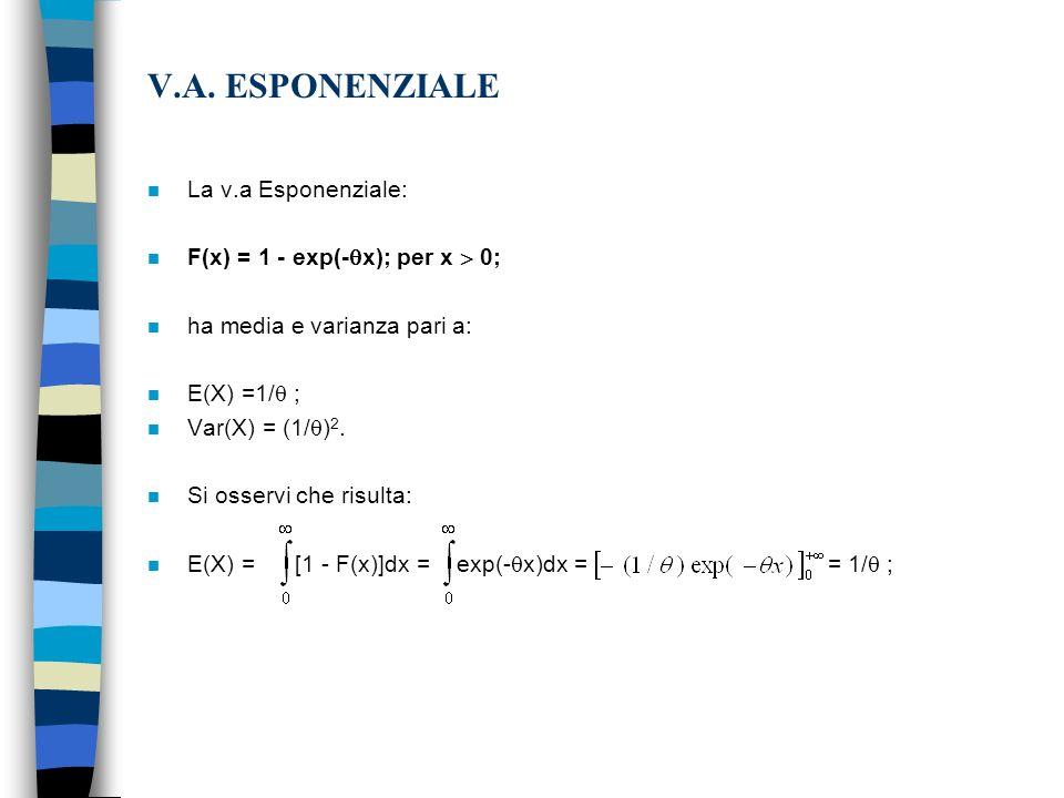 V.A. ESPONENZIALE n La v.a Esponenziale: n F(x) = 1 - exp(- x); per x 0; n ha media e varianza pari a: n E(X) =1/ ; n Var(X) = (1/ ) 2. n Si osservi c