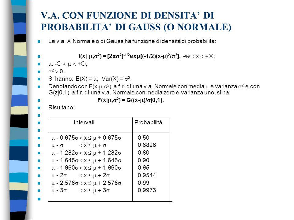 V.A.CON FUNZIONE DI DENSITA DI PROBABILITA DI GAUSS (O NORMALE) n La v.a.