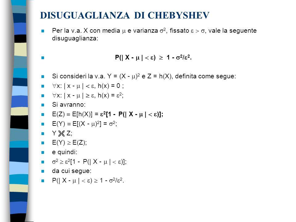 DISUGUAGLIANZA DI CHEBYSHEV n Per la v.a.
