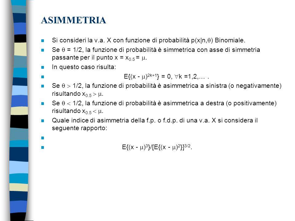 ASIMMETRIA n Si consideri la v.a.X con funzione di probabilità p(x|n, ) Binomiale.
