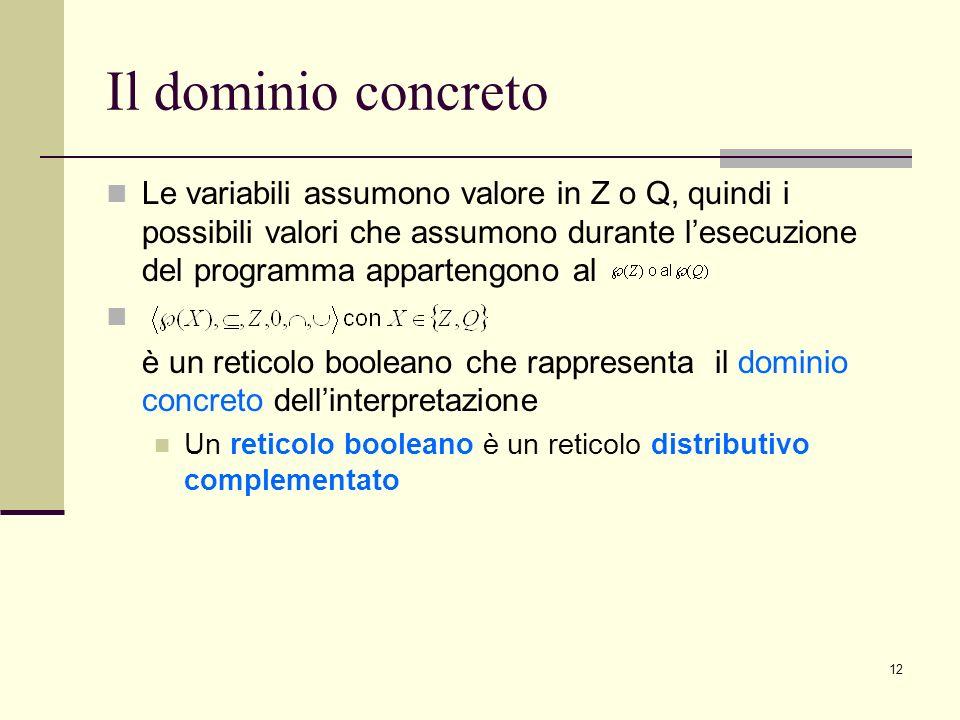 12 Il dominio concreto Le variabili assumono valore in Z o Q, quindi i possibili valori che assumono durante lesecuzione del programma appartengono al è un reticolo booleano che rappresenta il dominio concreto dellinterpretazione Un reticolo booleano è un reticolo distributivo complementato