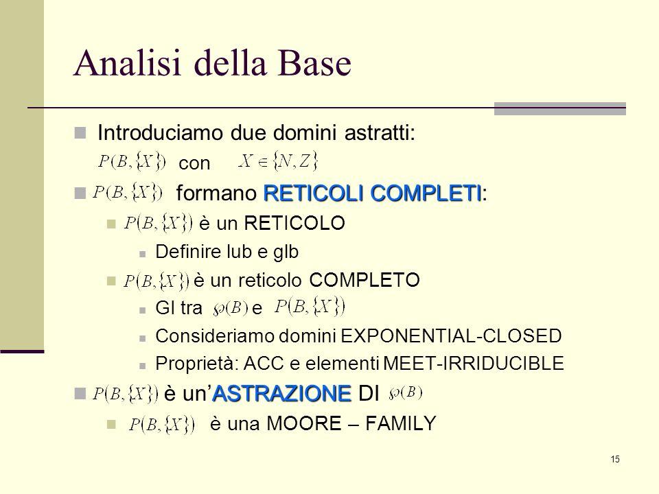 15 Analisi della Base Introduciamo due domini astratti: con RETICOLI COMPLETI formano RETICOLI COMPLETI: è un RETICOLO Definire lub e glb è un reticolo COMPLETO GI tra e Consideriamo domini EXPONENTIAL-CLOSED Proprietà: ACC e elementi MEET-IRRIDUCIBLE ASTRAZIONE è unASTRAZIONE DI è una MOORE – FAMILY