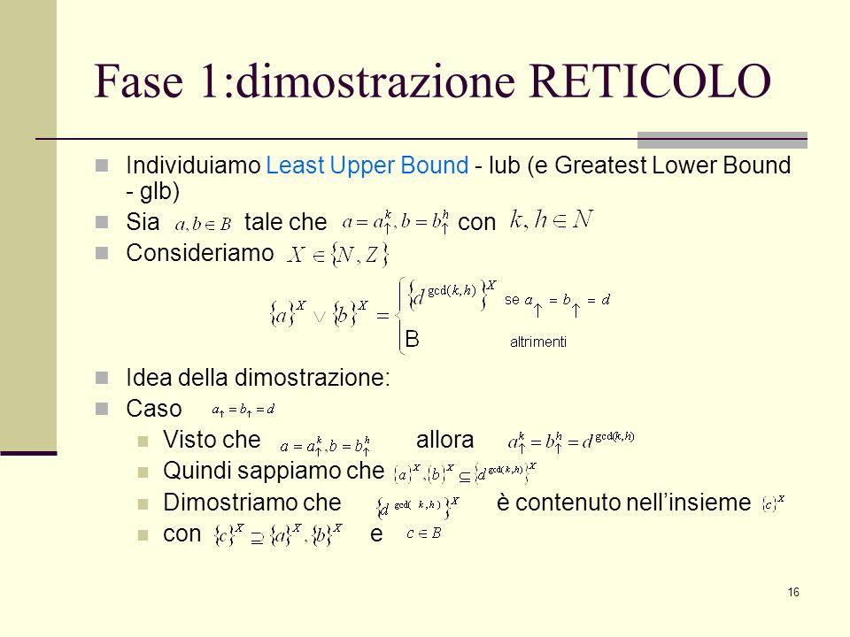 16 Fase 1:dimostrazione RETICOLO Individuiamo Least Upper Bound - lub (e Greatest Lower Bound - glb) Sia tale che con Consideriamo Idea della dimostra