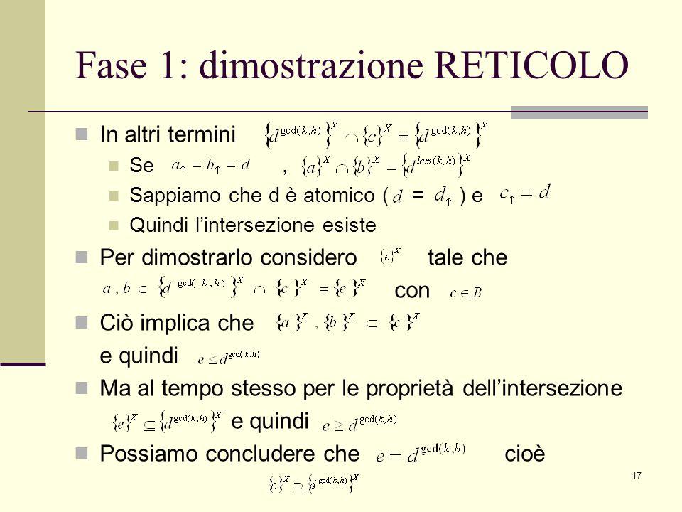 17 Fase 1: dimostrazione RETICOLO In altri termini Se, Sappiamo che d è atomico ( = ) e Quindi lintersezione esiste Per dimostrarlo considero tale che