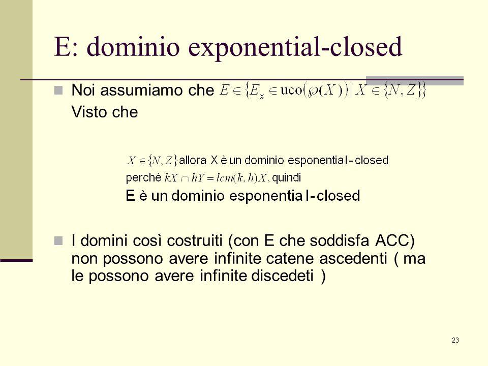 23 E: dominio exponential-closed Noi assumiamo che Visto che I domini così costruiti (con E che soddisfa ACC) non possono avere infinite catene ascede