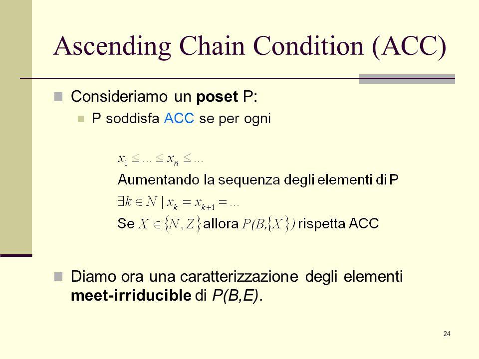 24 Ascending Chain Condition (ACC) Consideriamo un poset P: P soddisfa ACC se per ogni Diamo ora una caratterizzazione degli elementi meet-irriducible di P(B,E).