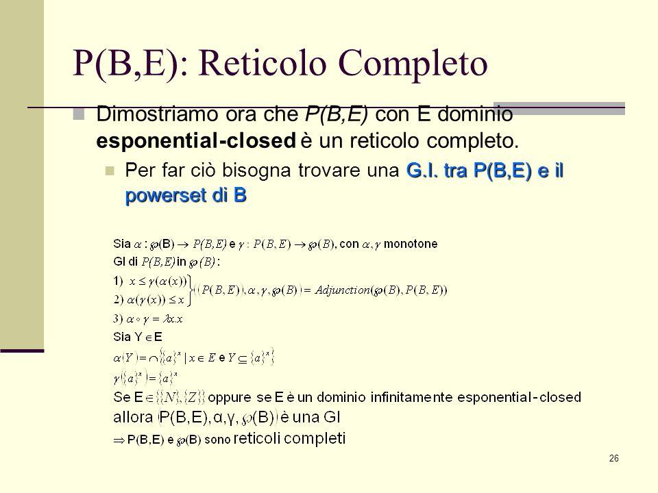 26 P(B,E): Reticolo Completo Dimostriamo ora che P(B,E) con E dominio esponential-closed è un reticolo completo. G.I. tra P(B,E) e il powerset di B Pe