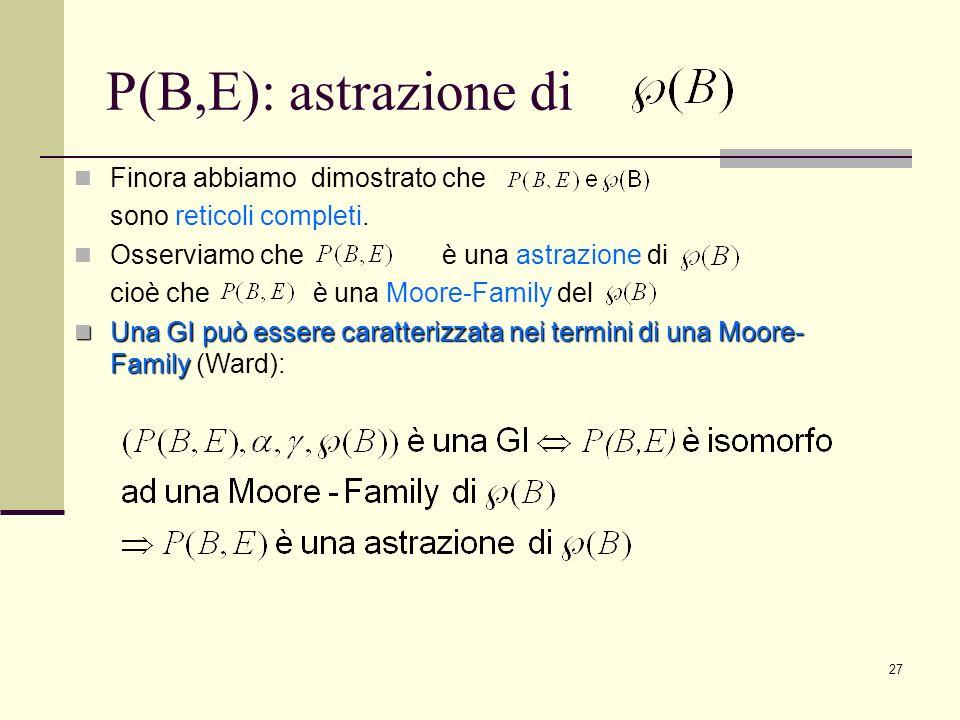 27 P(B,E): astrazione di Finora abbiamo dimostrato che sono reticoli completi. Osserviamo che è una astrazione di cioè che è una Moore-Family del Una