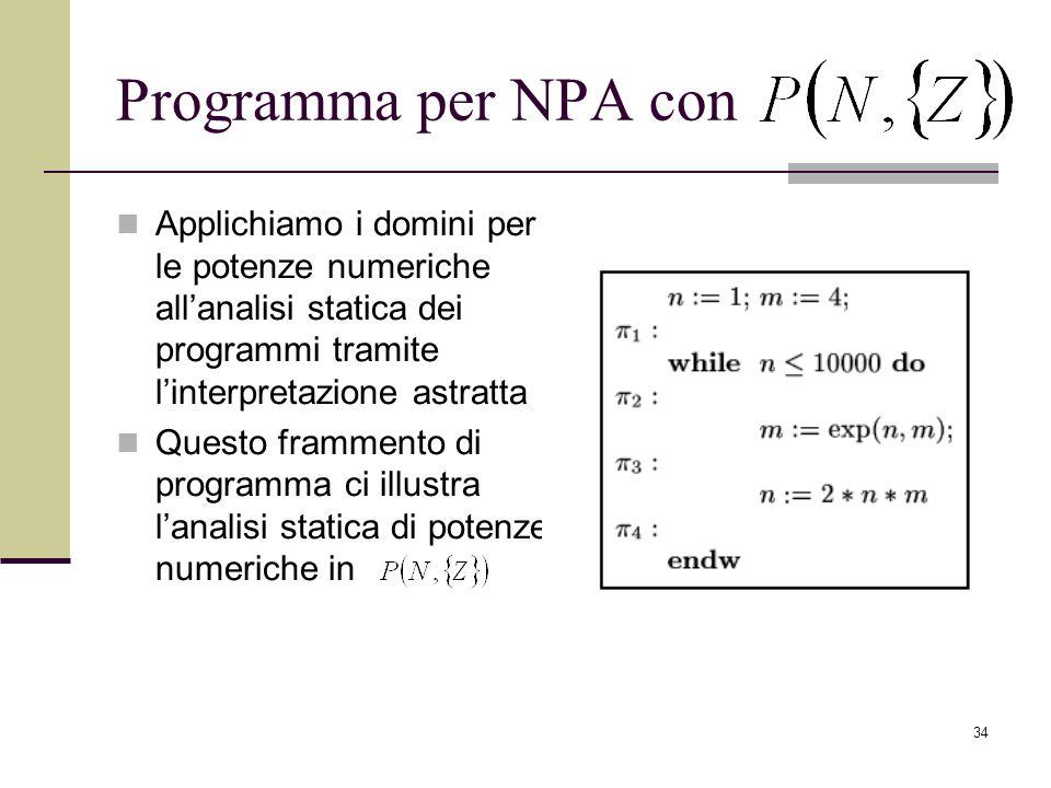 34 Programma per NPA con Applichiamo i domini per le potenze numeriche allanalisi statica dei programmi tramite linterpretazione astratta Questo frammento di programma ci illustra lanalisi statica di potenze numeriche in