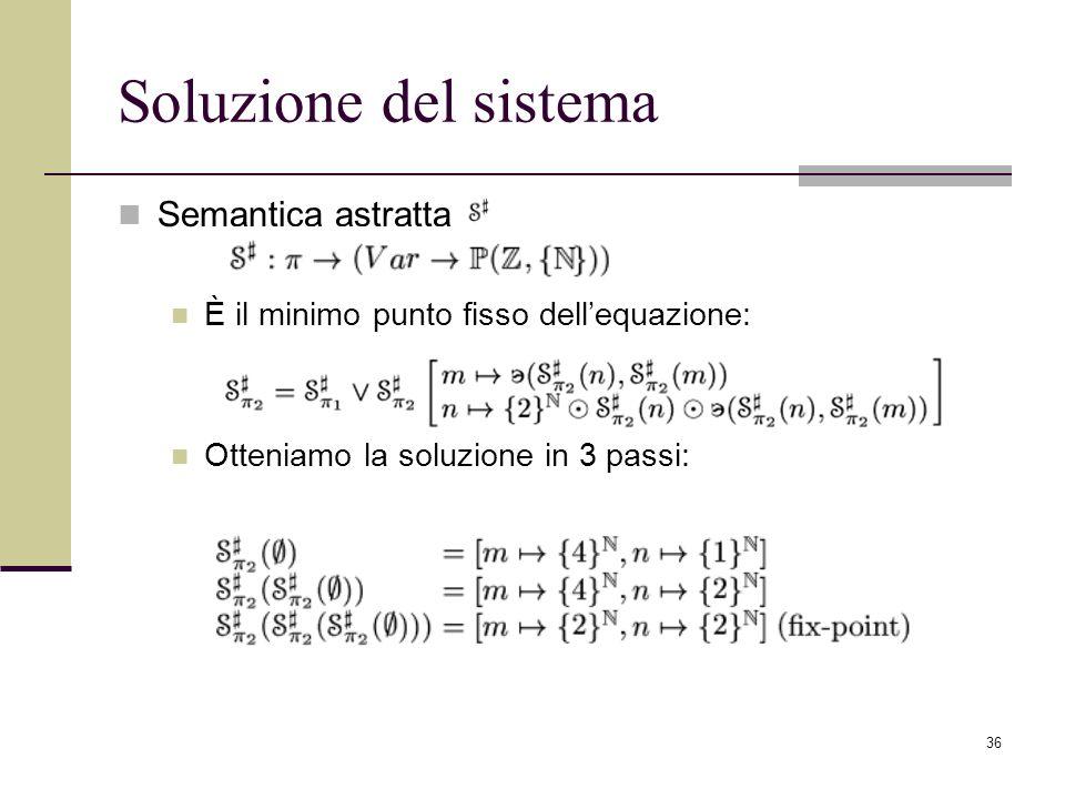 36 Soluzione del sistema Semantica astratta È il minimo punto fisso dellequazione: Otteniamo la soluzione in 3 passi: