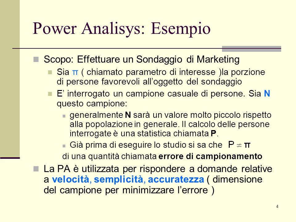 4 Power Analisys: Esempio Scopo: Effettuare un Sondaggio di Marketing Sia π ( chiamato parametro di interesse )la porzione di persone favorevoli alloggetto del sondaggio E interrogato un campione casuale di persone.