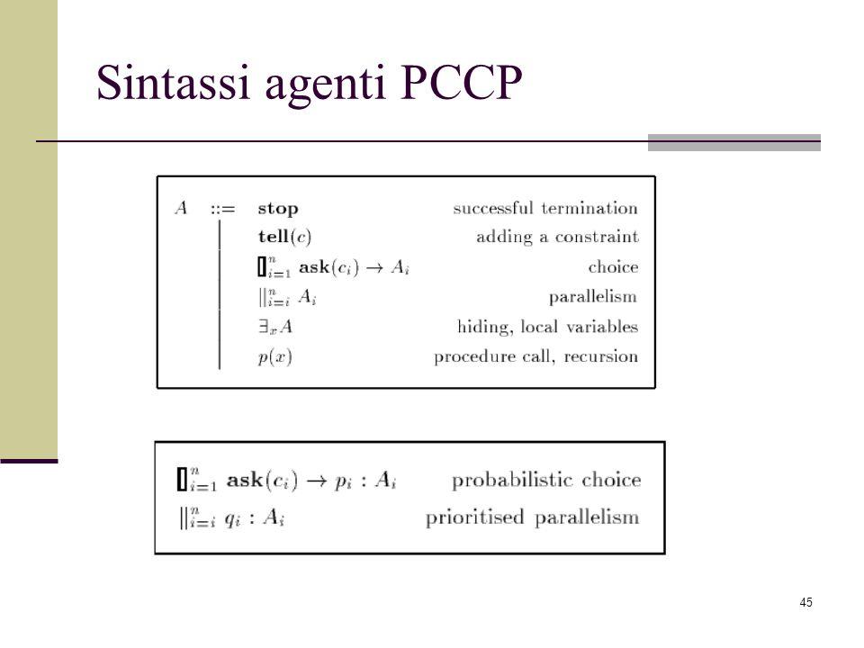 45 Sintassi agenti PCCP
