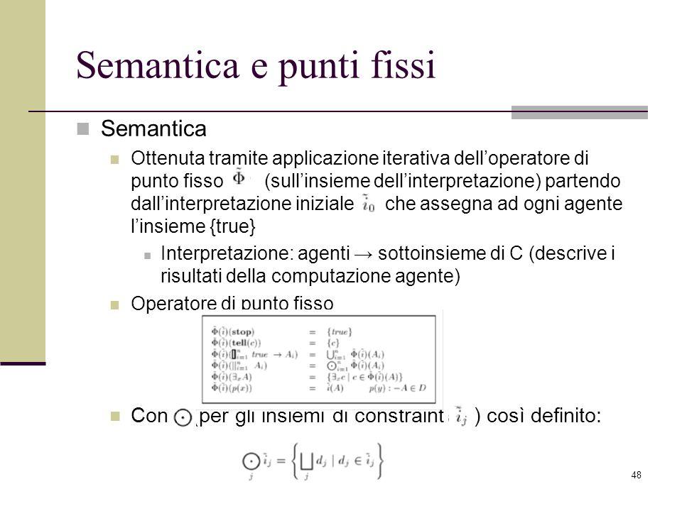 48 Semantica e punti fissi Semantica Ottenuta tramite applicazione iterativa delloperatore di punto fisso (sullinsieme dellinterpretazione) partendo d