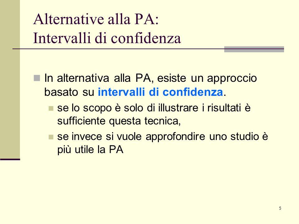5 Alternative alla PA: Intervalli di confidenza In alternativa alla PA, esiste un approccio basato su intervalli di confidenza. se lo scopo è solo di