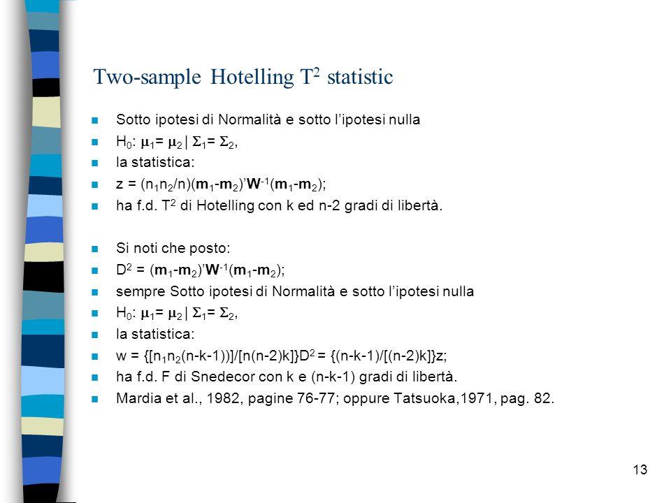 13 Two-sample Hotelling T 2 statistic n Sotto ipotesi di Normalità e sotto lipotesi nulla n H 0 : 1 = 2 | 1 = 2, n la statistica: n z = (n 1 n 2 /n)(m 1 -m 2 )W -1 (m 1 -m 2 ); n ha f.d.