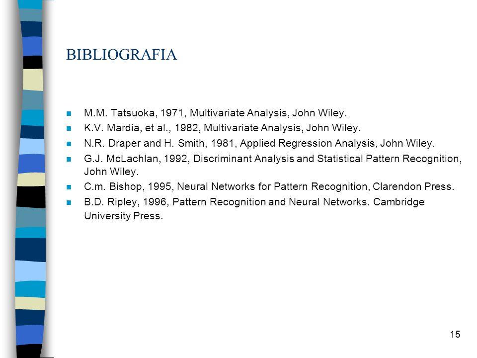 15 BIBLIOGRAFIA n M.M.Tatsuoka, 1971, Multivariate Analysis, John Wiley.
