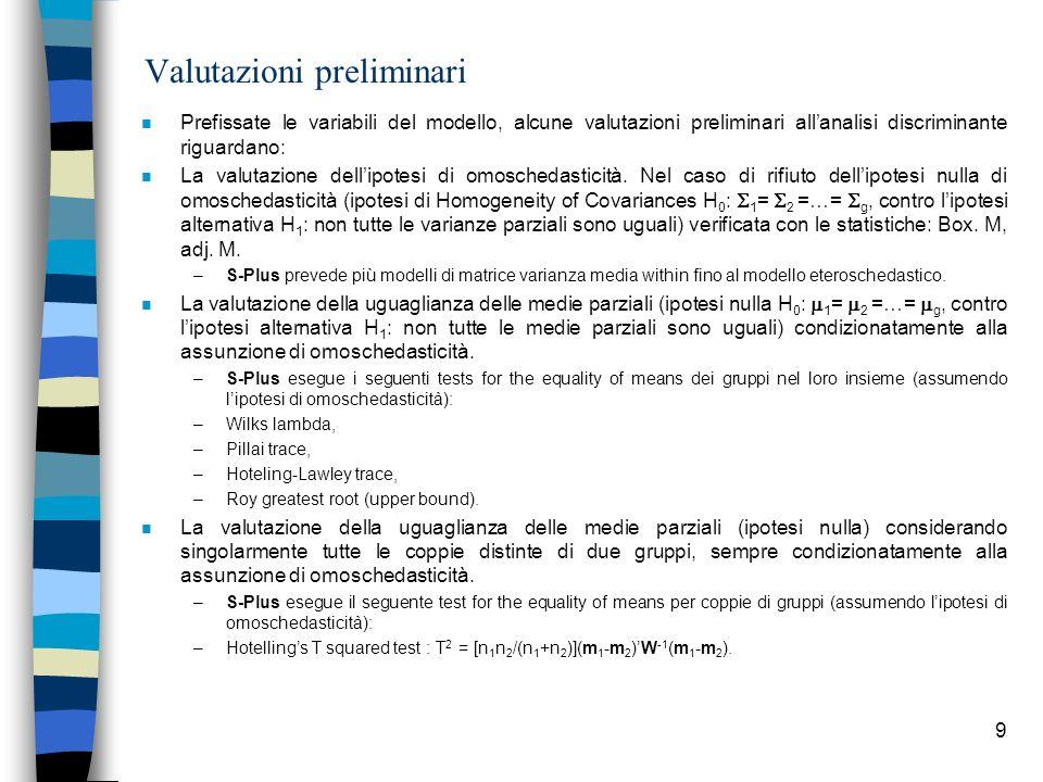 9 Valutazioni preliminari n Prefissate le variabili del modello, alcune valutazioni preliminari allanalisi discriminante riguardano: n La valutazione dellipotesi di omoschedasticità.