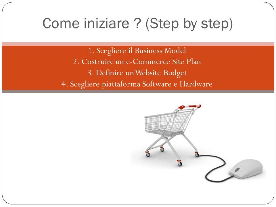 Scegliere il Business Model 1.Perchè il mio cliente dovrebbe comprare il mio prodotto 2.