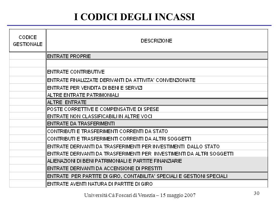 Università Cà Foscari di Venezia – 15 maggio 2007 30 I CODICI DEGLI INCASSI