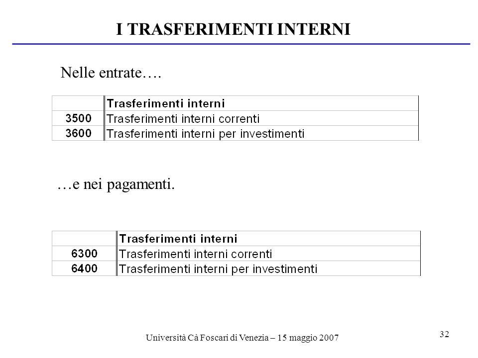Università Cà Foscari di Venezia – 15 maggio 2007 32 I TRASFERIMENTI INTERNI Nelle entrate….