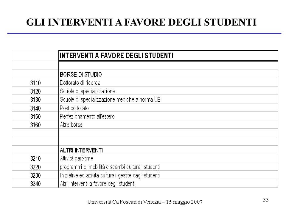 Università Cà Foscari di Venezia – 15 maggio 2007 33 GLI INTERVENTI A FAVORE DEGLI STUDENTI