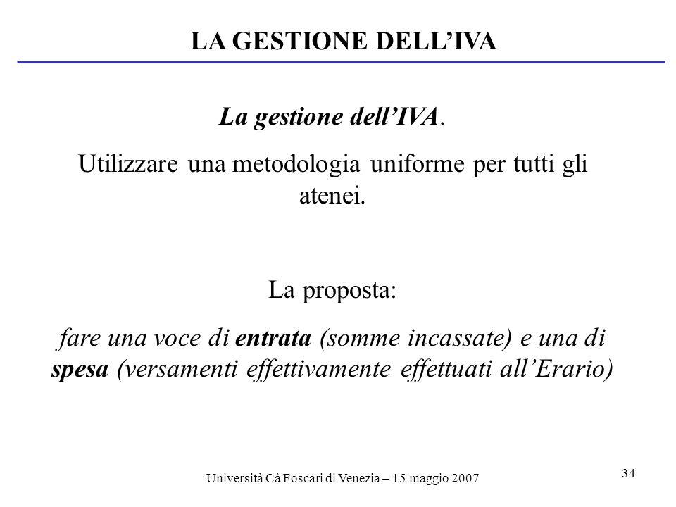 Università Cà Foscari di Venezia – 15 maggio 2007 34 LA GESTIONE DELLIVA La gestione dellIVA.