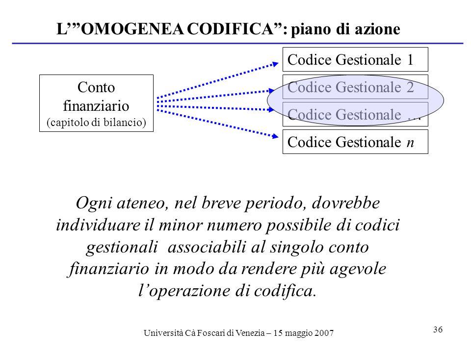 Università Cà Foscari di Venezia – 15 maggio 2007 36 Ogni ateneo, nel breve periodo, dovrebbe individuare il minor numero possibile di codici gestionali associabili al singolo conto finanziario in modo da rendere più agevole loperazione di codifica.