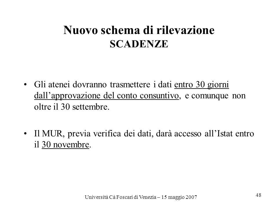 Università Cà Foscari di Venezia – 15 maggio 2007 48 Nuovo schema di rilevazione SCADENZE Gli atenei dovranno trasmettere i dati entro 30 giorni dallapprovazione del conto consuntivo, e comunque non oltre il 30 settembre.