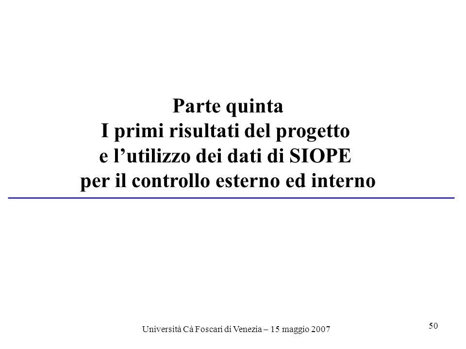 Università Cà Foscari di Venezia – 15 maggio 2007 50 Parte quinta I primi risultati del progetto e lutilizzo dei dati di SIOPE per il controllo esterno ed interno