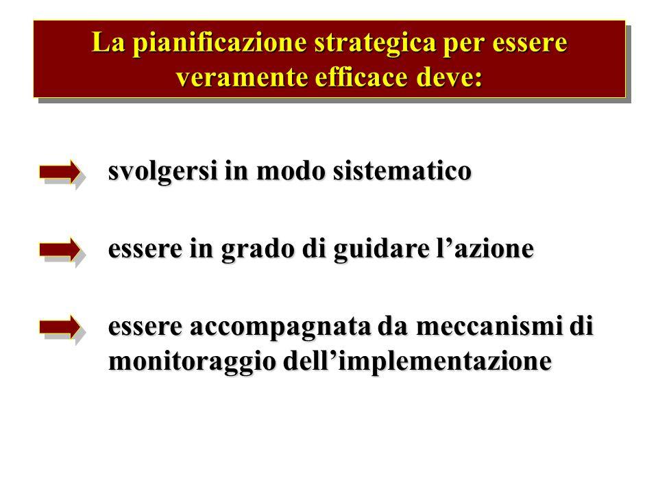 La pianificazione strategica per essere veramente efficace deve: svolgersi in modo sistematico essere in grado di guidare lazione essere accompagnata