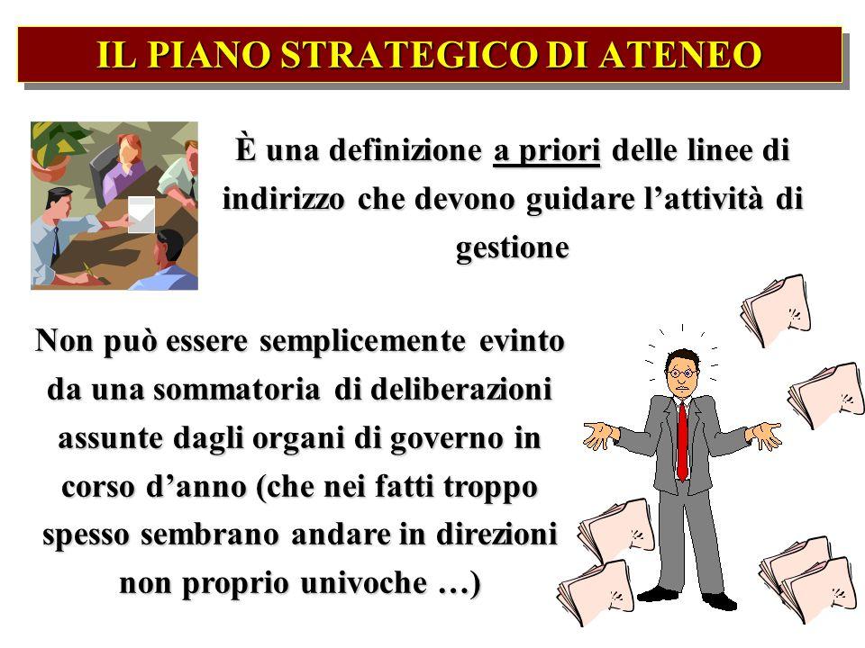 IL PIANO STRATEGICO DI ATENEO È una definizione a priori delle linee di indirizzo che devono guidare lattività di gestione Non può essere semplicement