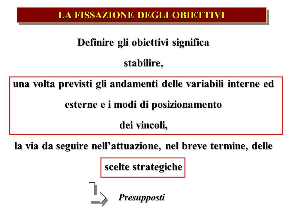 LA FISSAZIONE DEGLI OBIETTIVI Definire gli obiettivi significa stabilire, una volta previsti gli andamenti delle variabili interne ed esterne e i modi
