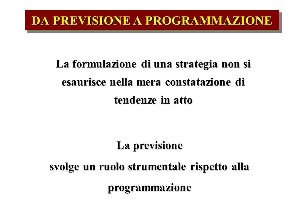 DA PREVISIONE A PROGRAMMAZIONE La previsione svolge un ruolo strumentale rispetto alla programmazione La formulazione di una strategia non si esaurisc