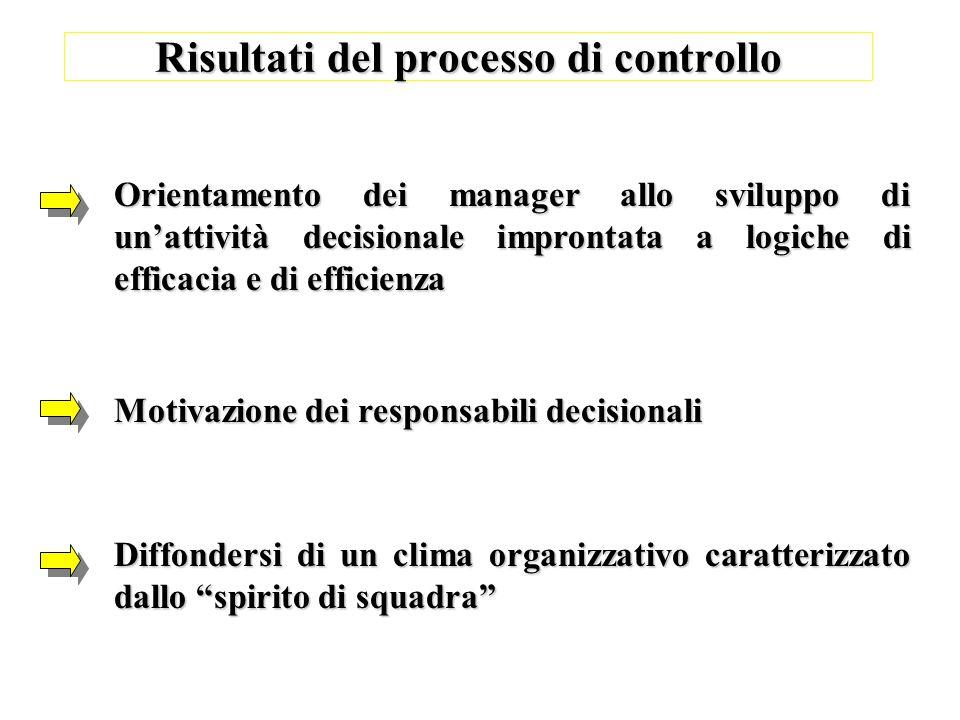 Risultati del processo di controllo Orientamento dei manager allo sviluppo di unattività decisionale improntata a logiche di efficacia e di efficienza