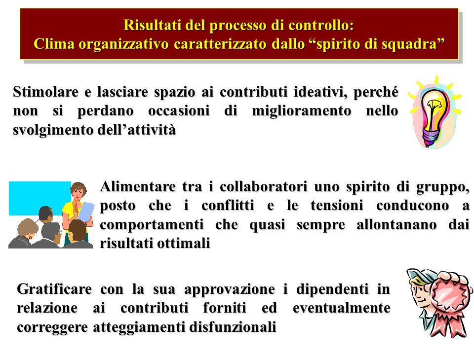 Risultati del processo di controllo: Clima organizzativo caratterizzato dallo spirito di squadra Stimolare e lasciare spazio ai contributi ideativi, p