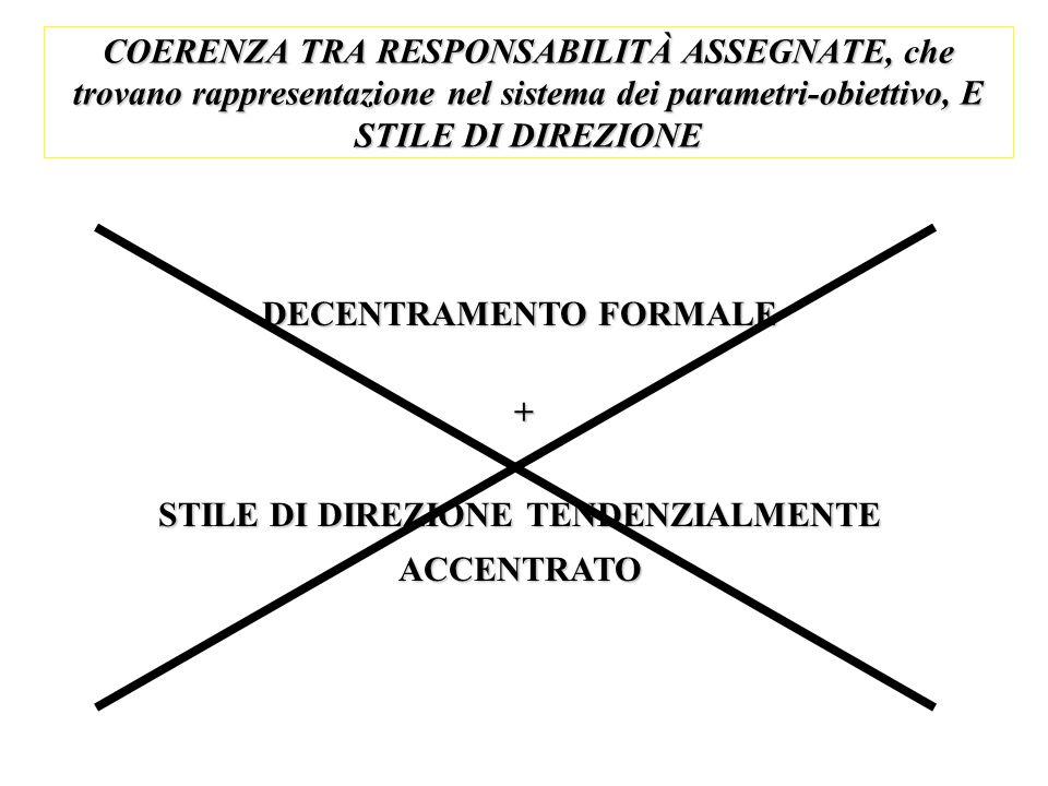 COERENZA TRA RESPONSABILITÀ ASSEGNATE, che trovano rappresentazione nel sistema dei parametri-obiettivo, E STILE DI DIREZIONE DECENTRAMENTO FORMALE ST